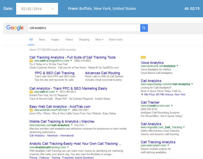Google SERP right side ads